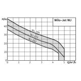 Хидрофорна пумпа WJ 204
